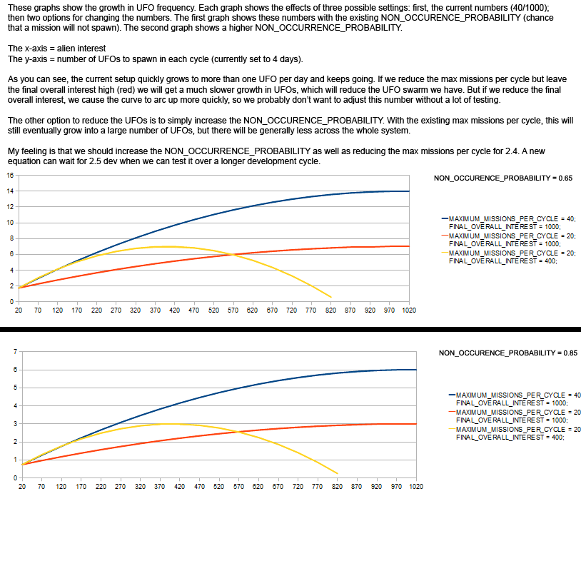 Graphs on campaign.png